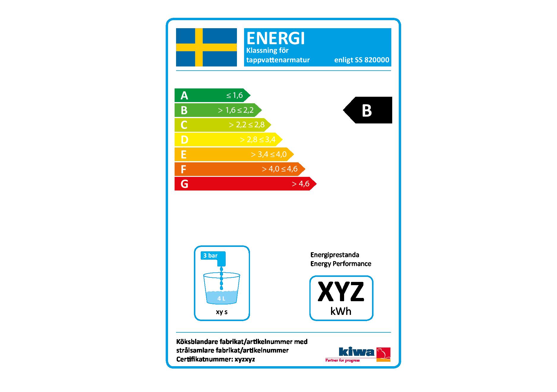 Swedish Energy